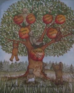 barntavla doptavla släktträdet_s
